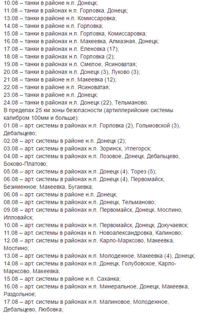 Український переговірник оприлюднив тривожні дані про війну на Донбасі: опублікований документ (5)