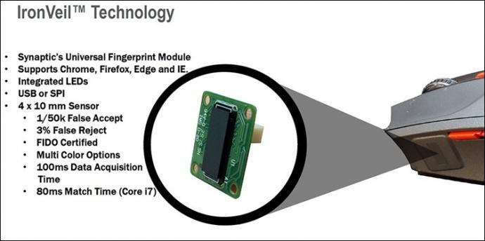 Tt eSports встроила в мышь Black V2 биометрический сенсор Synaptics IronVeil (1)