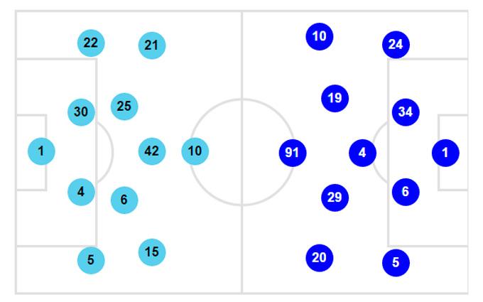Манчестер Сити - Динамо - 0-0: прощание Киева с Лигой чемпионов (5)