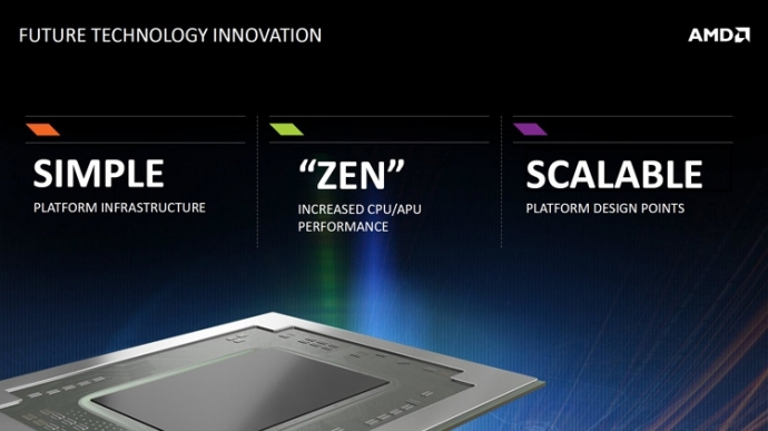 Первые процессоры AMD Zen будут предназначены для настольных ПК (1)