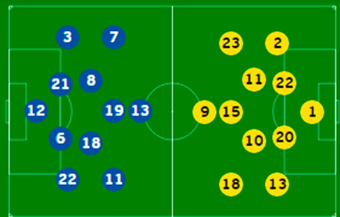Румыния - Швейцария - 1-1: хронология матча второго тура Евро-2016 (3)