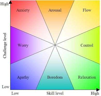 Практичні поради на шляху до успіху та самореалізації (2)