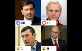 """Опрос дня: """"Президентские выборы"""" на ONLINE.UA - день третий"""