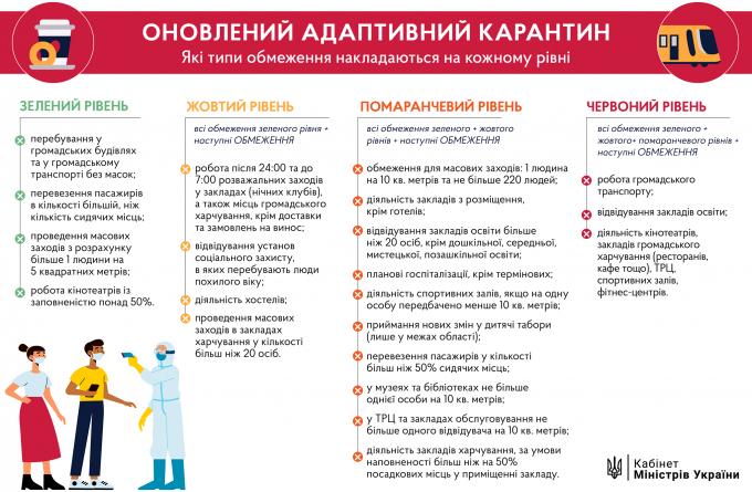 Кількість хворих на коронавірус в Україні побила новий антирекорд (3)