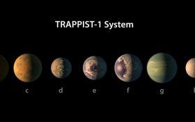 Открытие новых планет: в сети метко пошутили про Путина
