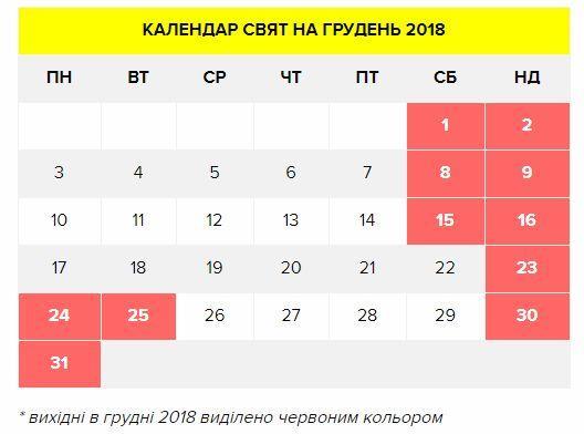 Вихідні в грудні 2018: як українці відпочиватимуть на свята та на Новий рік (1)