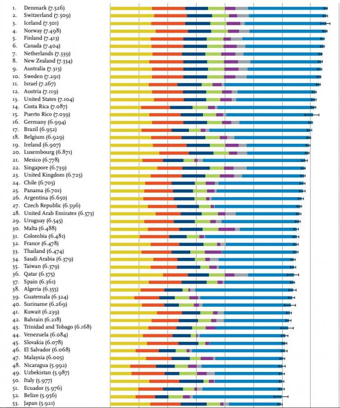 Соседями Украины в рейтинге счастья стали Кения и Гана (1)