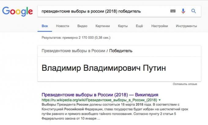 Достроково переміг: Google назвав переможця виборів президента РФ у 2018 році (1)