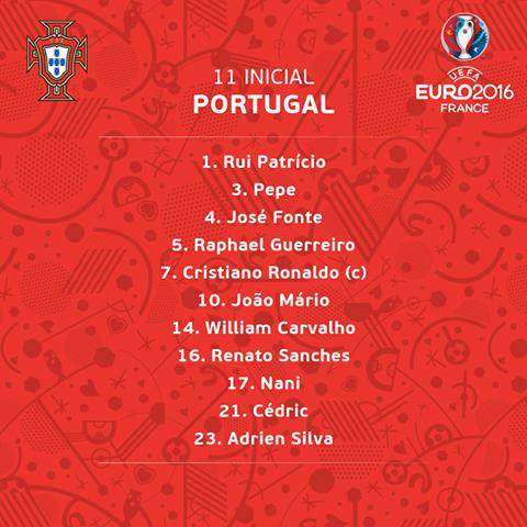 Португалія - Франція: стартові склади на фінал Євро-2016 (1)