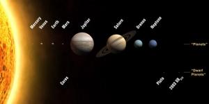 Меркурий и Марс образовались из остатков Венеры и Земли