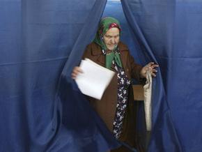 Выборы в Тернопольский областной совет: Партия регионов опережает БЮТ