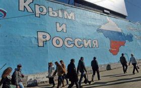 В России дали прогноз насчет Путина и возвращения Крыма Украине