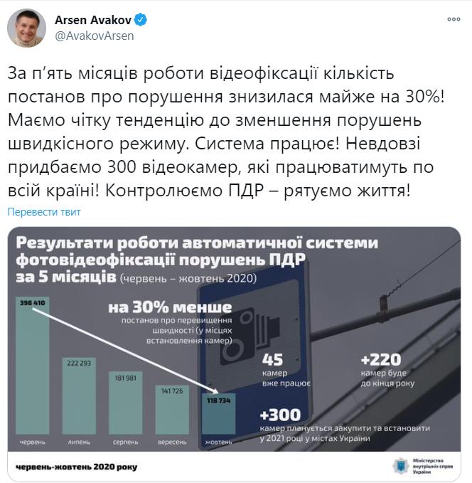 Камери будуть по всій Україні: у МВС підсилюють контроль за порушеннями на дорогах (1)
