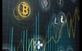Курс Bitcoin знову продемонстрував падіння