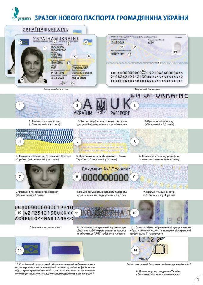 Порошенко показав, які паспорта тепер видаватимуть українцям: опубліковано фото (1)