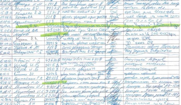 Чорна бухгалтерія ПР: стало відомо, як у Януковича платили опозиції (1)