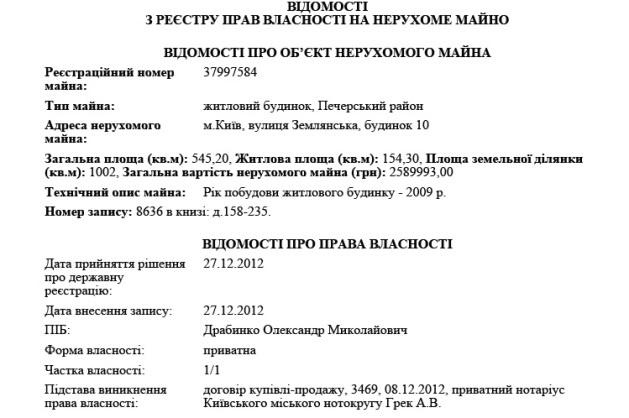 У ієрархів Московського патріархату знайшли шикарні маєтки: з'явилися фото (4)