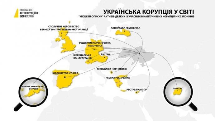 """""""Українська корупція у світі"""" - інфографіка НАБУ (1)"""