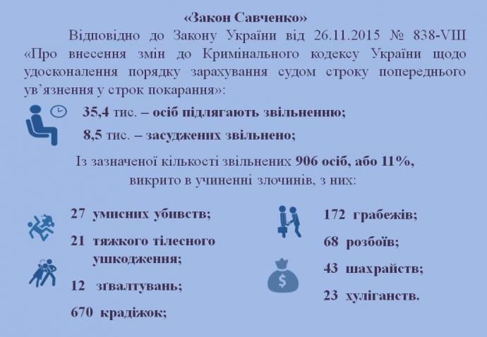 Аваков розбурхав соцмережі інфографікою за законом Савченко (1)