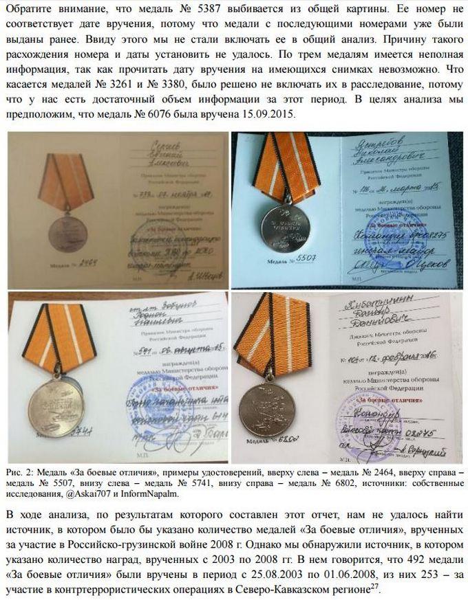 З Україною воювали десятки тисяч військових РФ: нове розслідування Bellingcat (2)