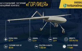 В Украине построили беспилотник, который стреляет ракетами и летает более чем на 1 тыс км