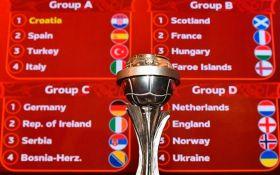 Збірна України отримала суперників на Євро-2017