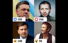 """Опитування дня: """"Президентські вибори"""" на ONLINE.UA - суперфінал"""