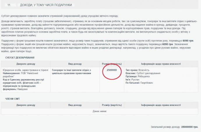 Нардепи зробили гучну заяву про е-декларування (1)