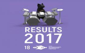Знакомьтесь с результатами 18-го КМФР