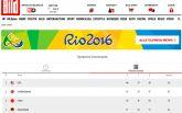Тотальный игнор: немцы показали всю Олимпиаду без России