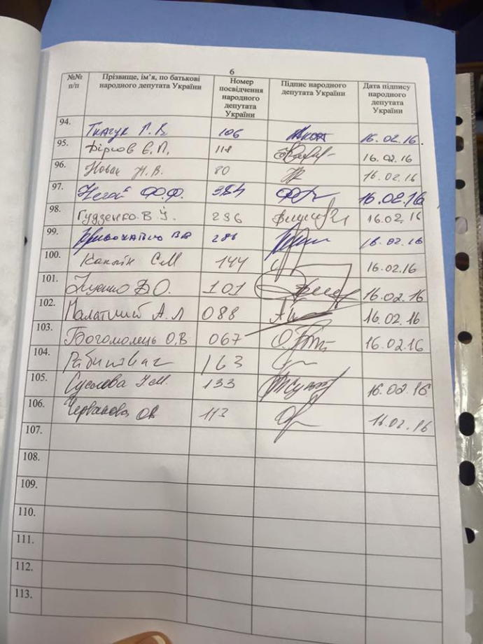 В Раде собирают подписи за отставку Яценюка: появились фото (2)