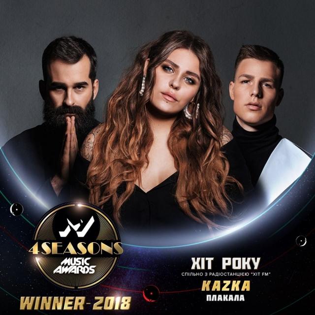 M1 Music Awards 2018: названы лучшие артисты года (3)