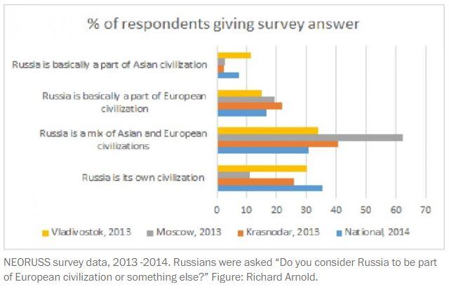 Путін відправив російських націоналістів в Україну, але вони повернуться ще більш небезпечними - The Washington Post (1)