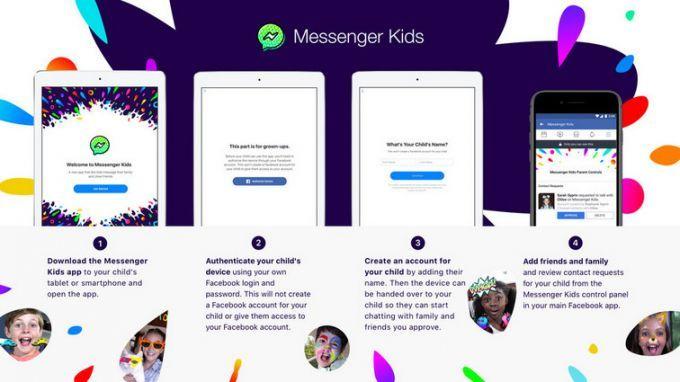 Социальная сеть Facebook представила мессенджер для детей. Переписки станут доступны родителям