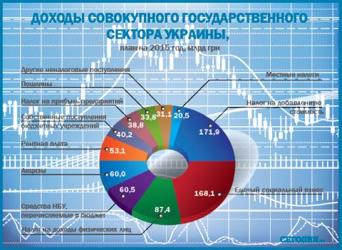 Влада забирає 40% від доходів України (інфографіка) (1)