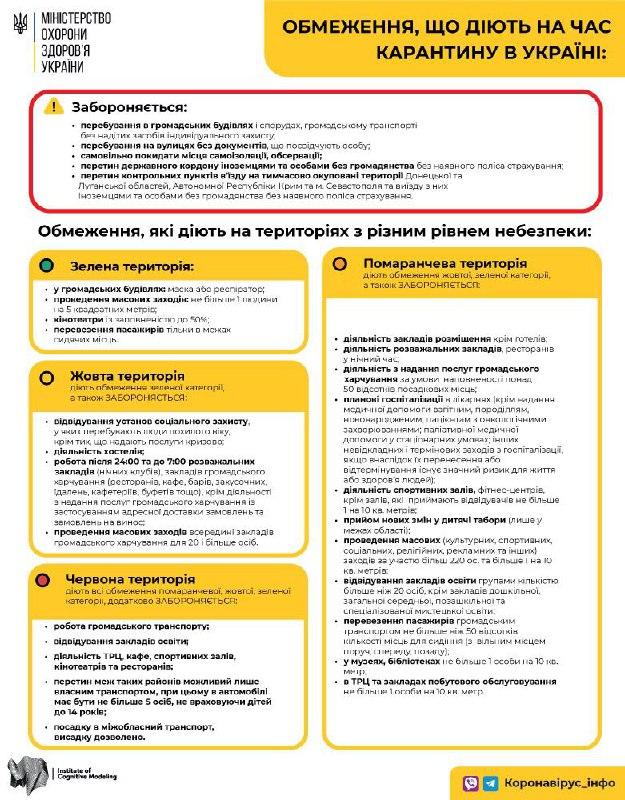 Кількість хворих на коронавірус в Україні побила моторошний антирекорд - офіційні дані на 17 вересня (3)