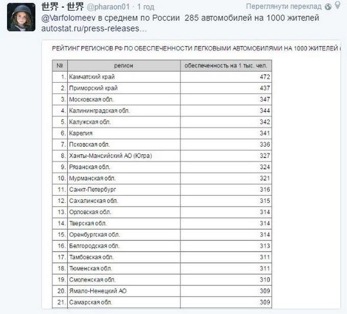 Прем'єр Росії підірвав соцмережі новою заявою (2)