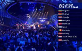 Евровидение-2017: Видео выступлений всех победителей второго полуфинала
