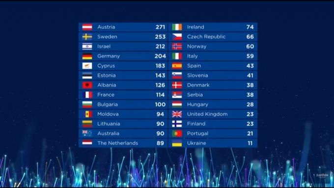 Реально засудили: украинцы возмущены оценками жюри для Melovin на Евровидении 2018 (1)