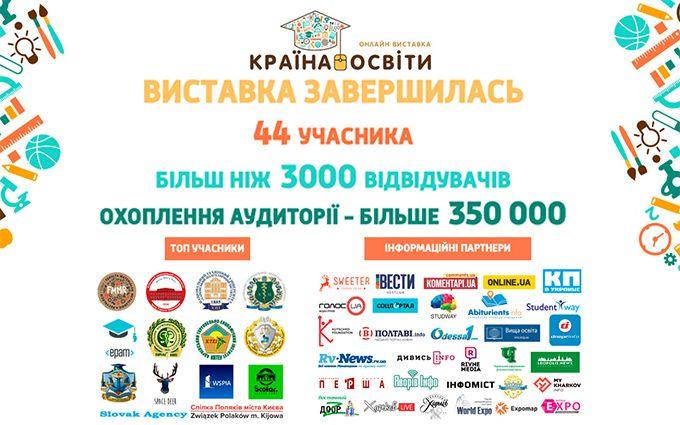 Всеукраинская онлайн выставка образования «Країна Освіти» ЗАВЕРШИЛАСЬ!