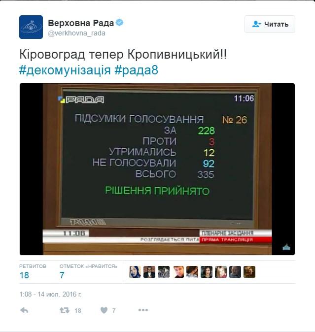 Рада перейменувала Кіровоград: голосів ледве вистачило (1)
