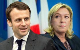 Выборы президента Франции: появились первые результаты экзит-поллов