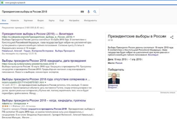 Достроково переміг: Google назвав переможця виборів президента РФ у 2018 році (3)