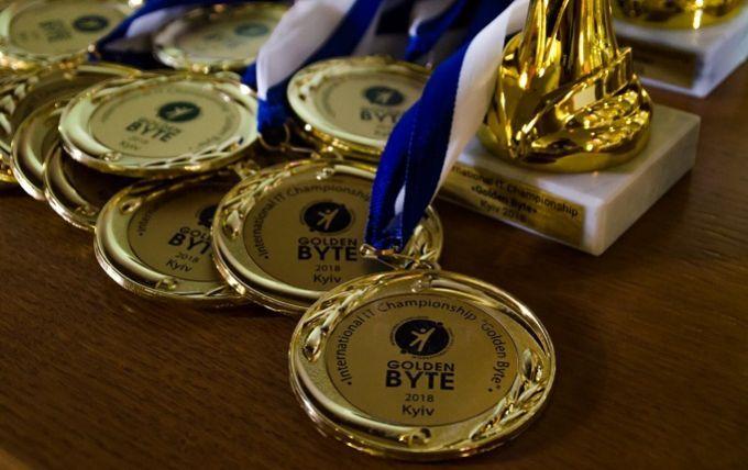 Украинские студенты победили в Международном ИТ-Чемпионате