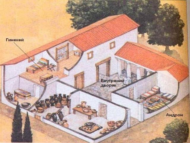 Устройство греческого дома